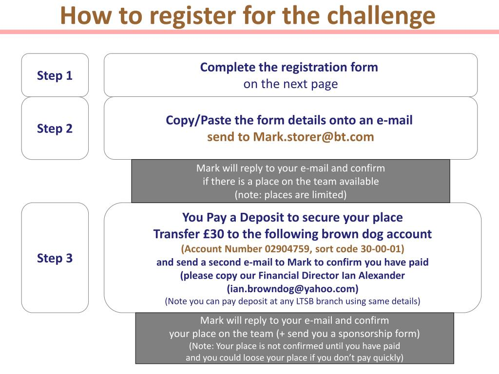 How to register for the challenge