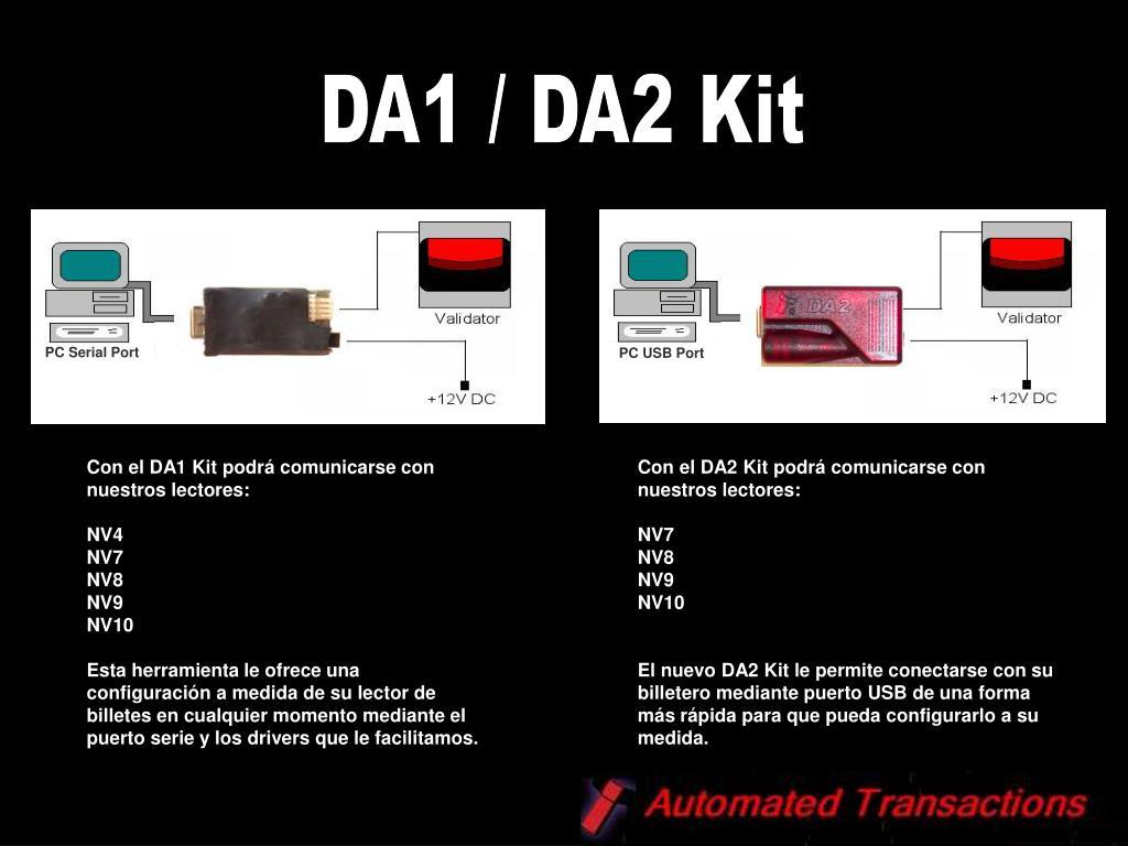 DA1 / DA2 Kit