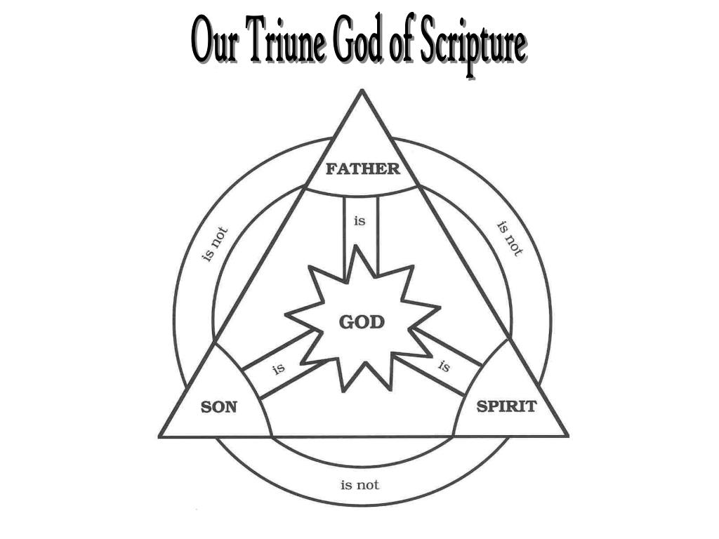Our Triune God of Scripture
