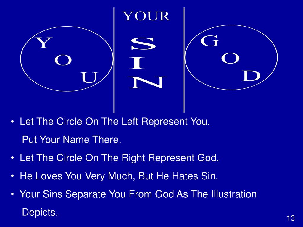 Let The Circle On The Left Represent You.