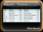 ballparks extremes min 3 seasons
