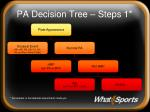 pa decision tree steps 1