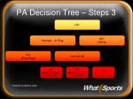 pa decision tree steps 3
