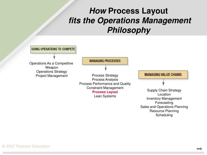 How process layout fits the operations management philosophy