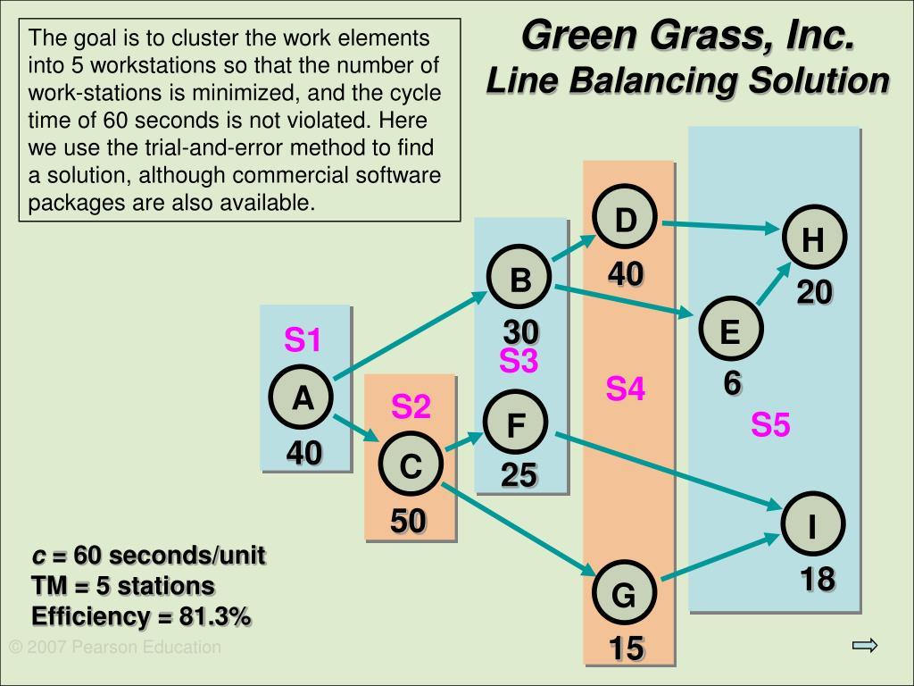 Green Grass, Inc.