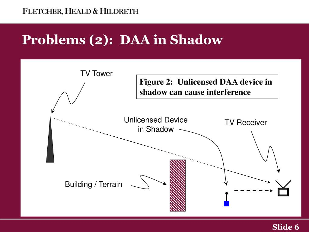 Problems (2):  DAA in Shadow