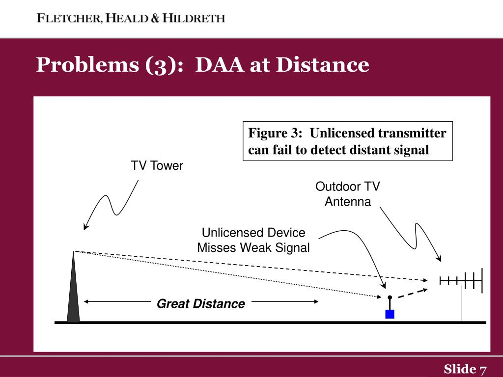 Problems (3):  DAA at Distance