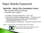 major nearby expansion36