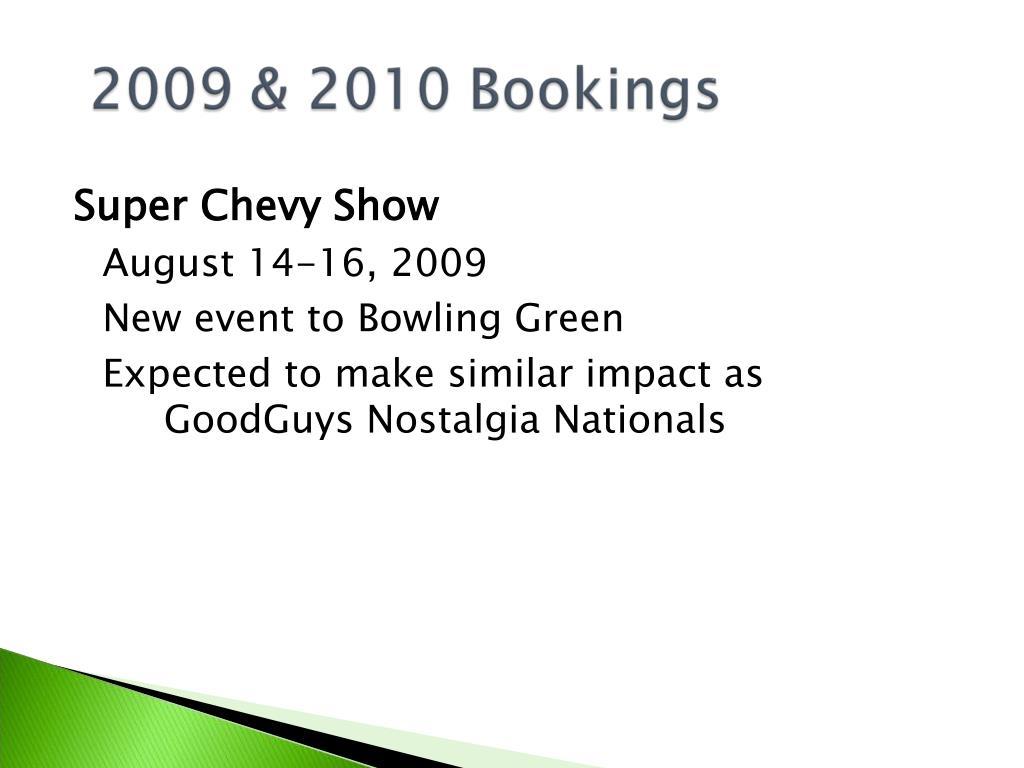 Super Chevy Show