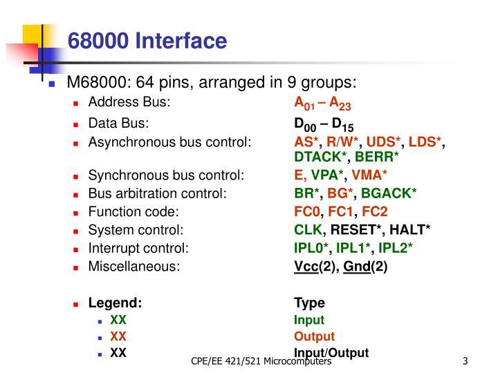 68000 interface