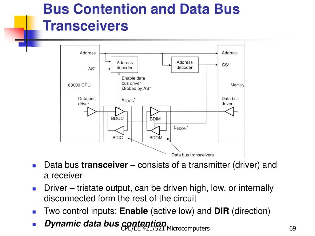 Bus Contention and Data Bus Transceivers