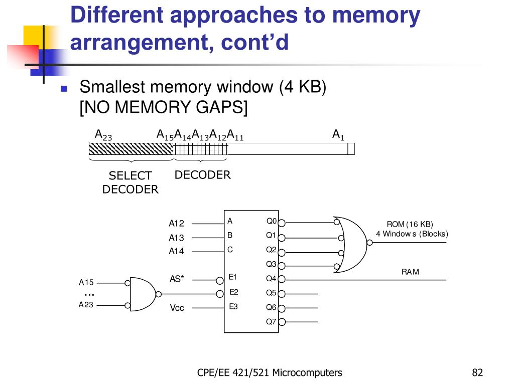 Smallest memory window (4 KB)