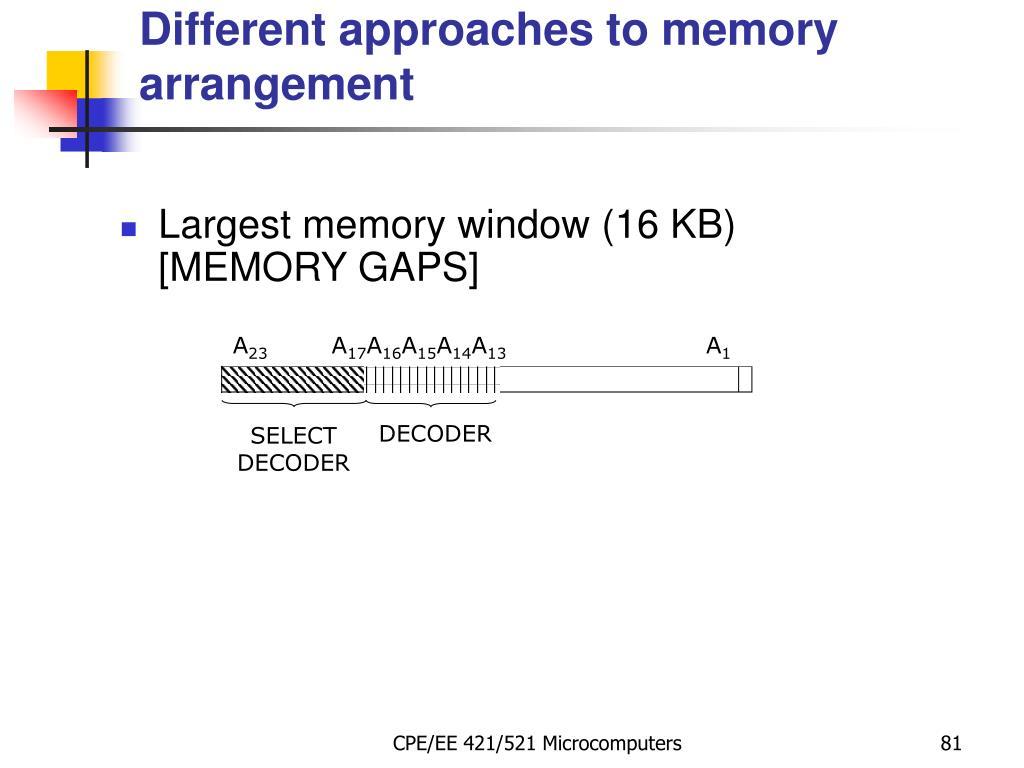 Largest memory window (16 KB)