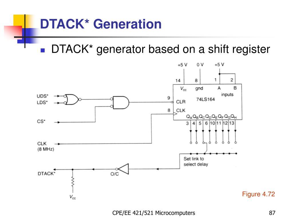 DTACK* generator based on a shift register