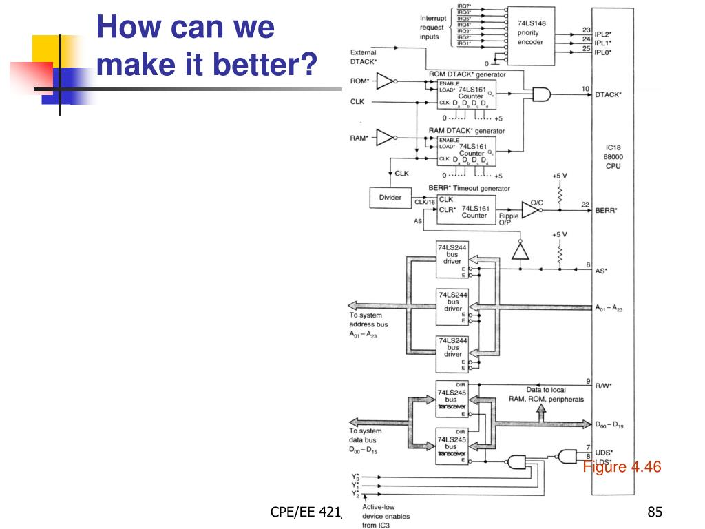 How can we make it better?