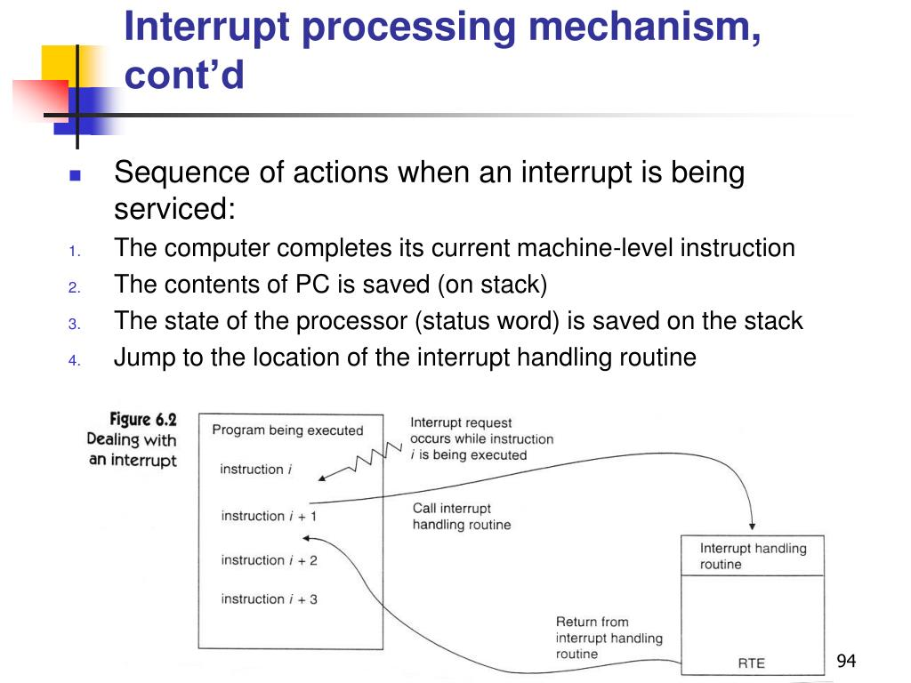 Interrupt processing mechanism, cont'd