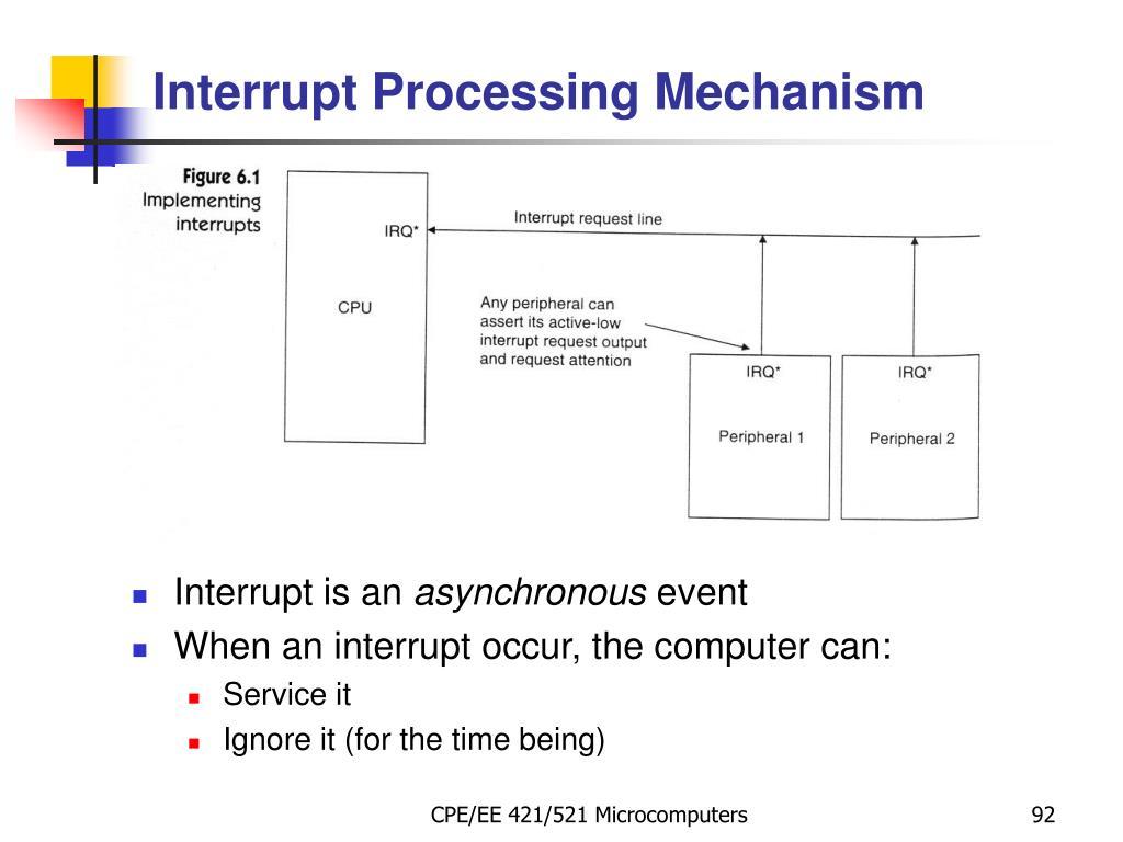 Interrupt is an