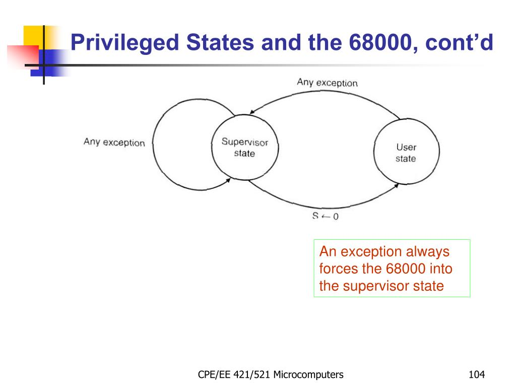 Privileged States and the 68000, cont'd