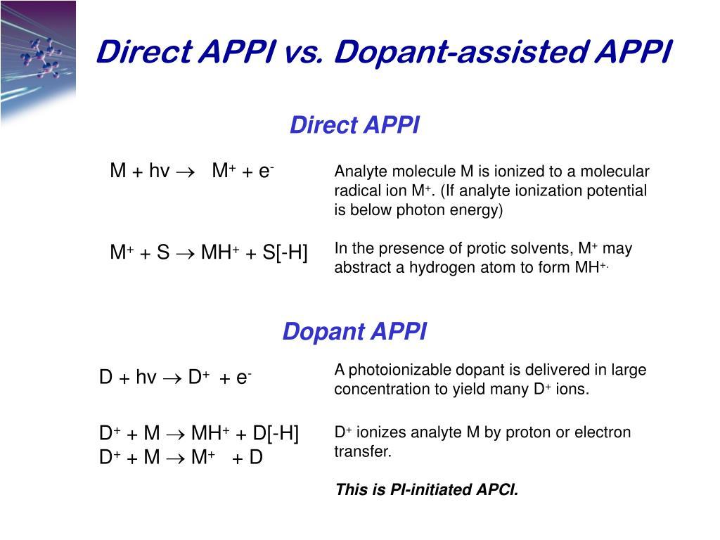Direct APPI vs. Dopant-assisted APPI