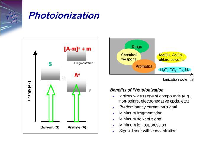Photoionization