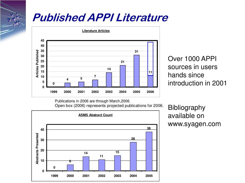 Published APPI Literature