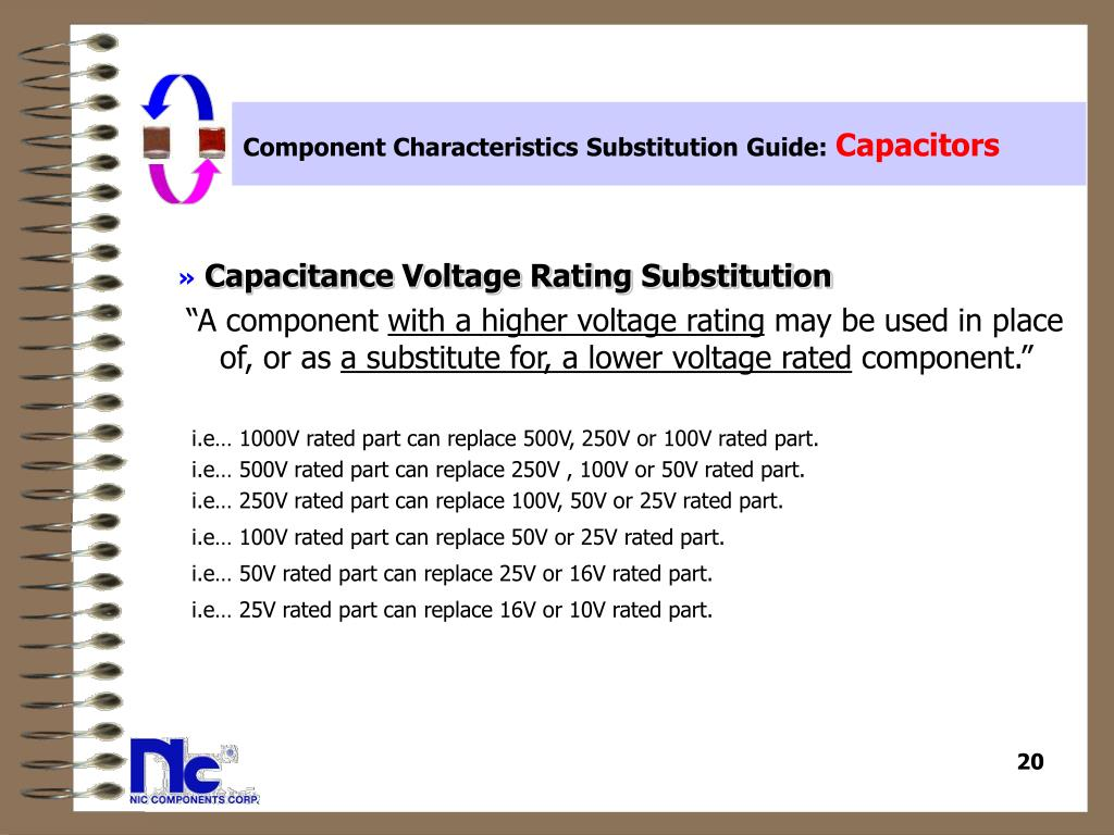 Component Characteristics Substitution Guide: