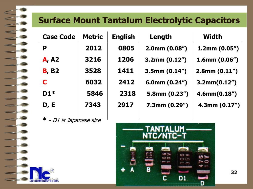 Surface Mount Tantalum Electrolytic Capacitors
