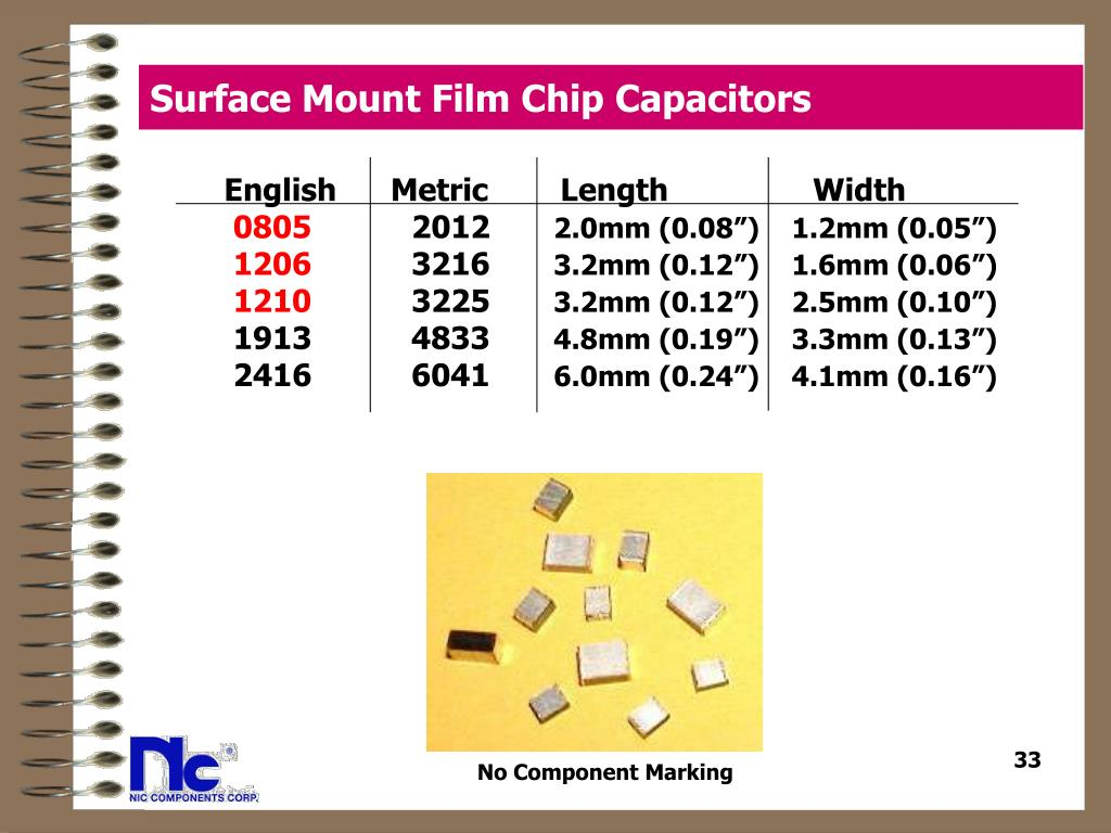 Surface Mount Film Chip Capacitors