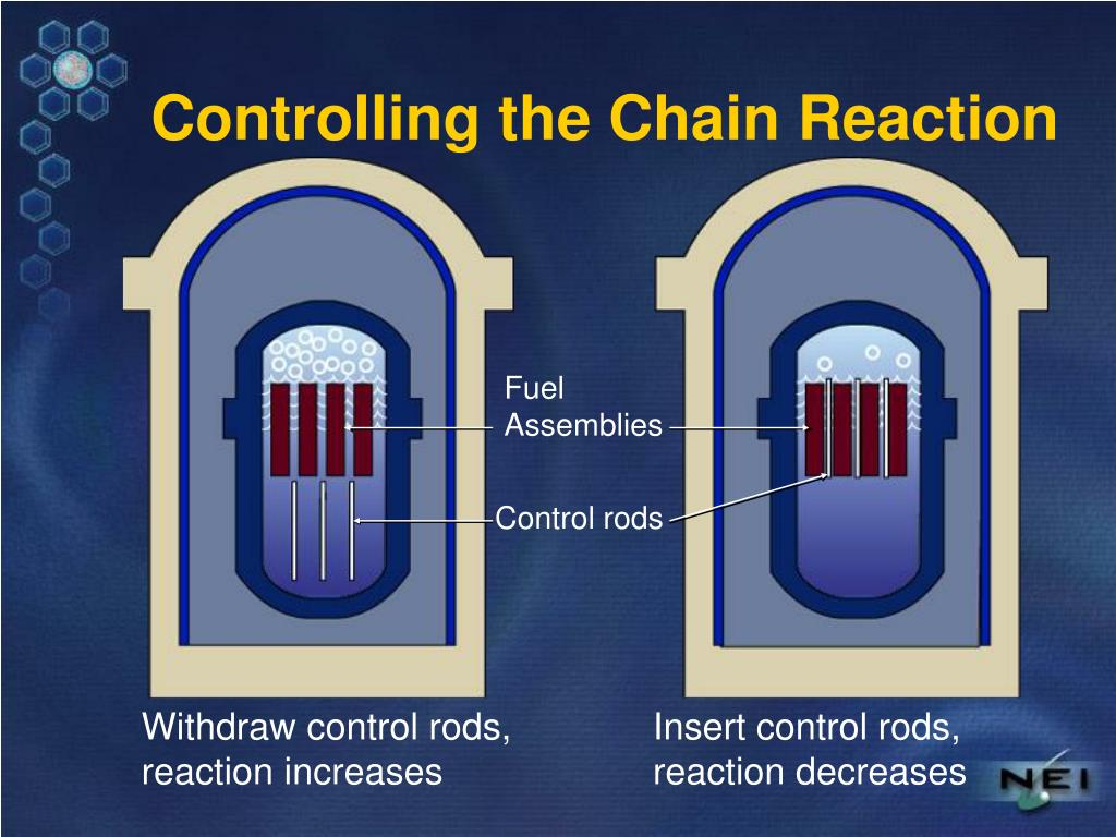 Controlling the Chain Reaction