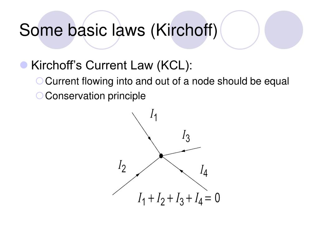 Some basic laws (Kirchoff)