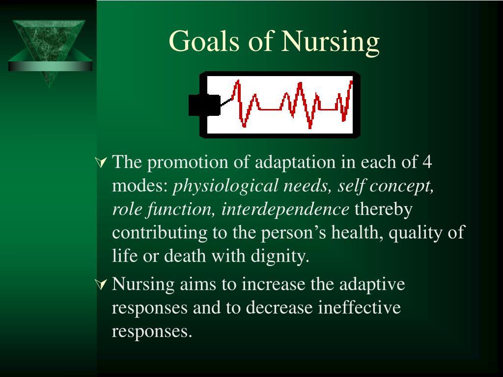 Goals of Nursing
