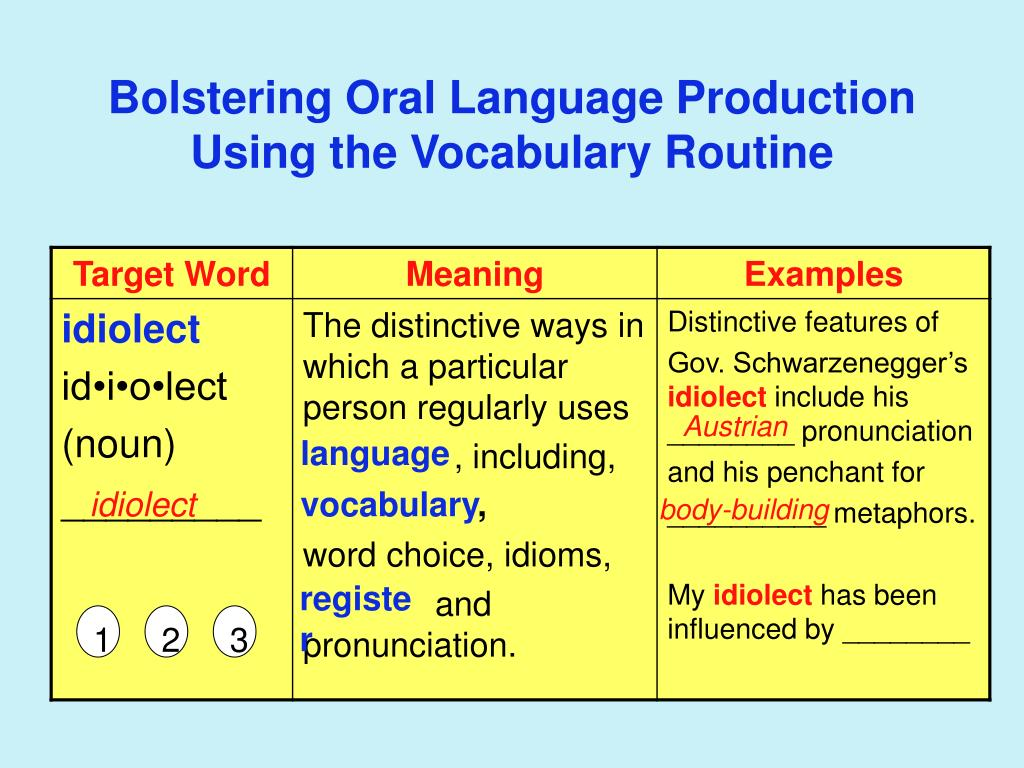 Bolstering Oral Language Production Using the Vocabulary Routine