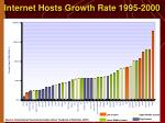 internet hosts growth rate 1995 2000