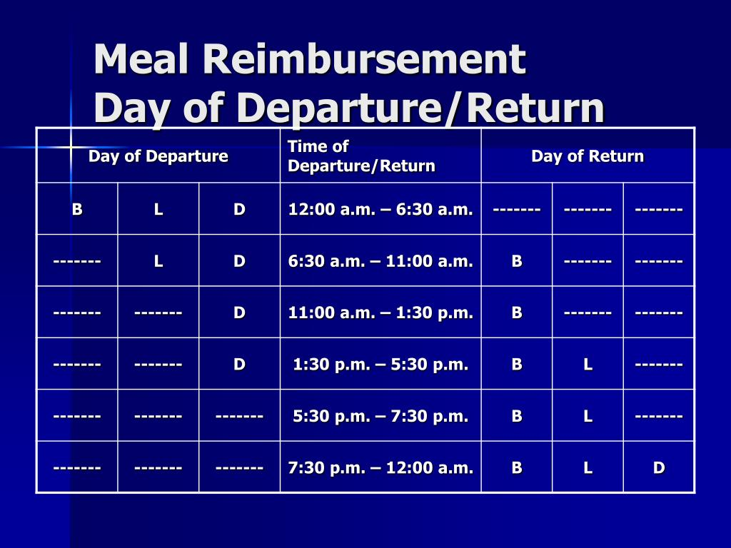 Meal Reimbursement