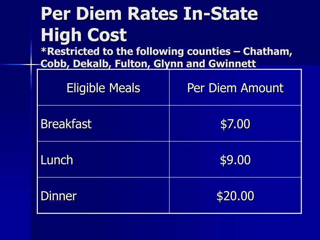 Per Diem Rates In-State High Cost