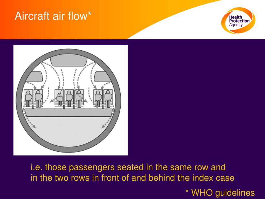 Aircraft air flow*