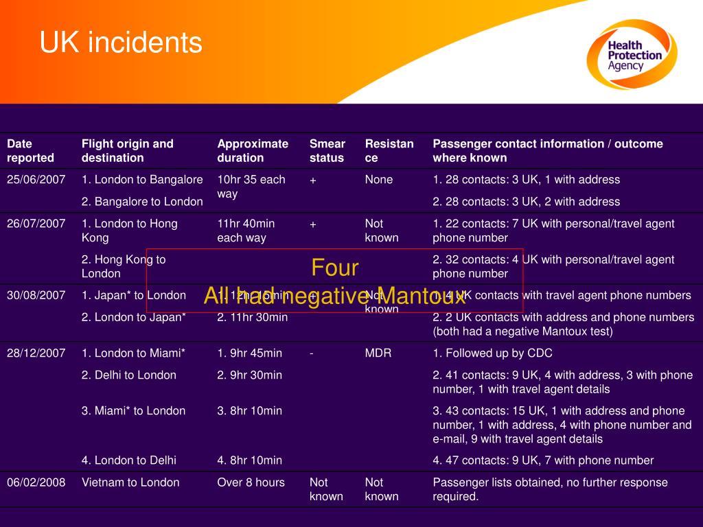 UK incidents