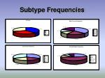 subtype frequencies
