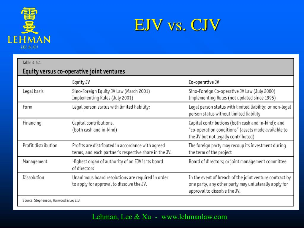 EJV vs. CJV