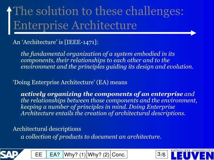 The solution to these challenges: Enterprise Architecture