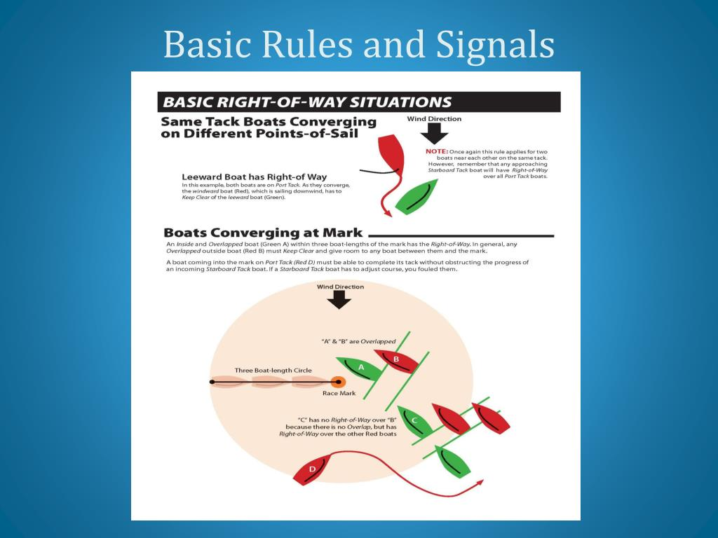 Basic Rules and Signals
