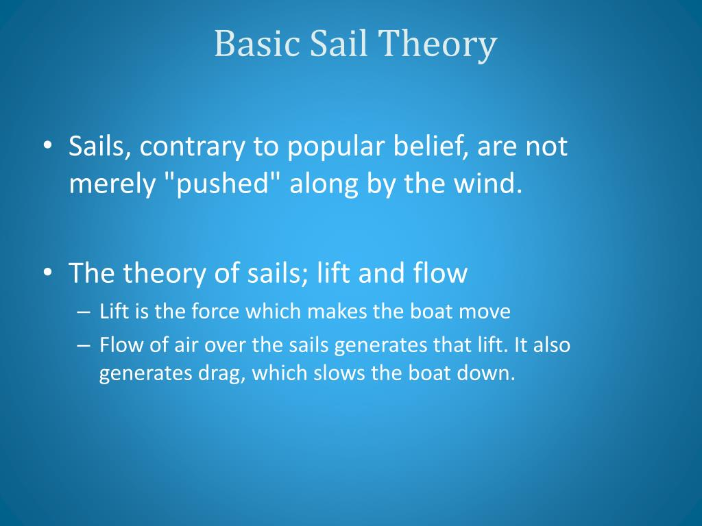 Basic Sail Theory