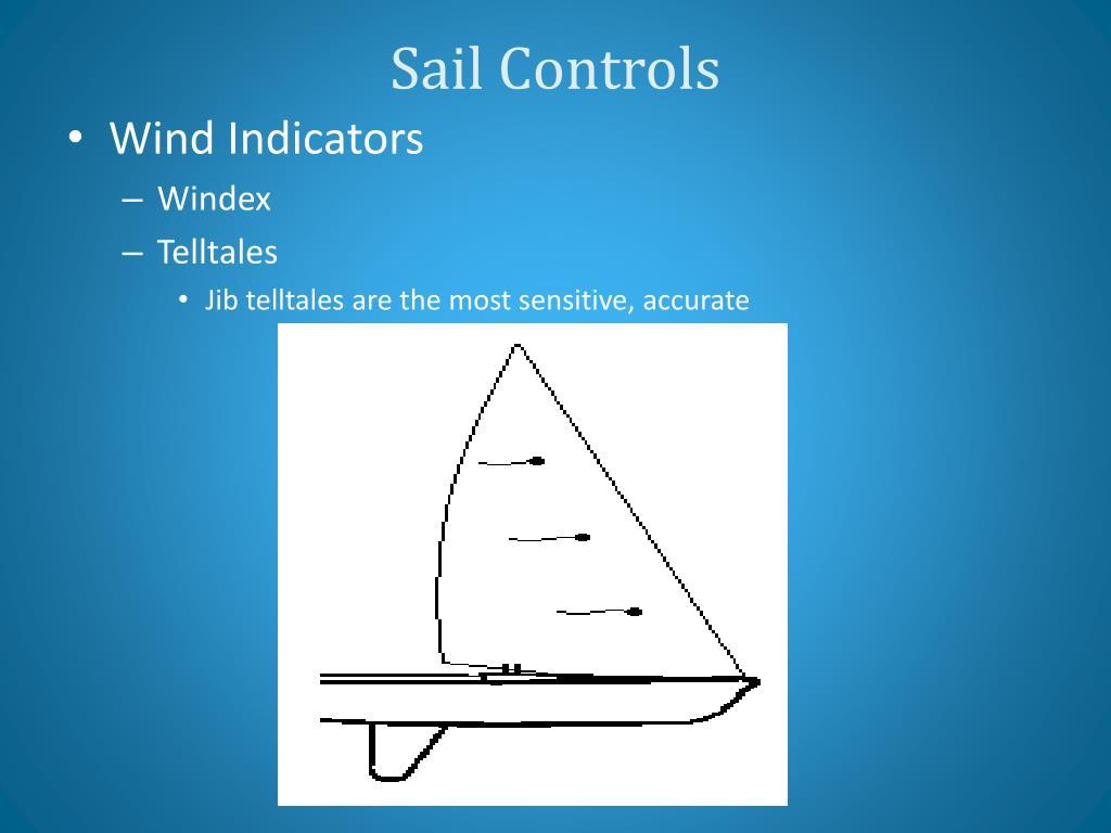 Sail Controls