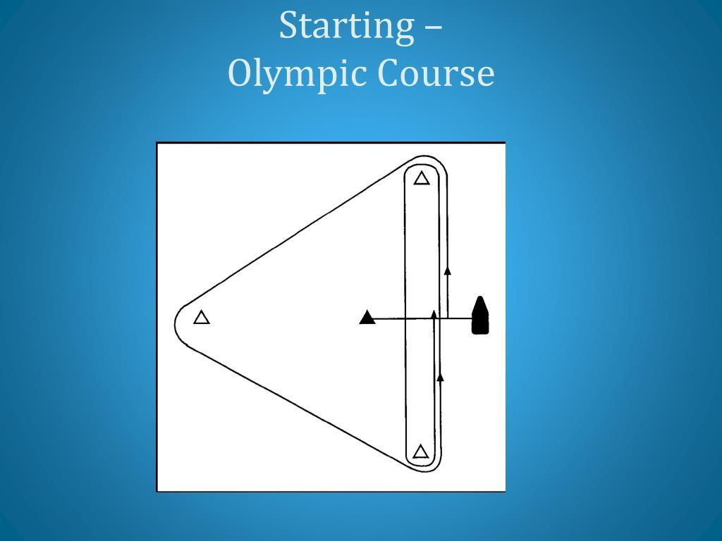 Starting –