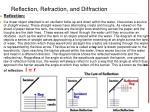 reflection refraction and diffraction