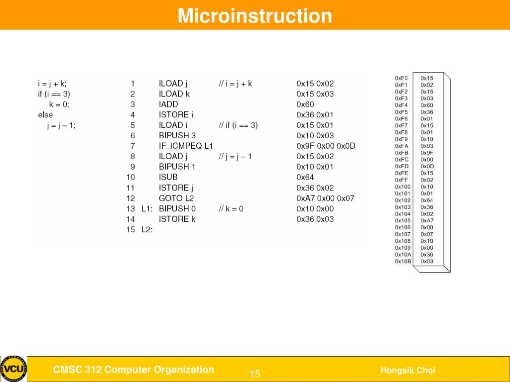 PPT - The Micro Architecture Level PowerPoint Presentation