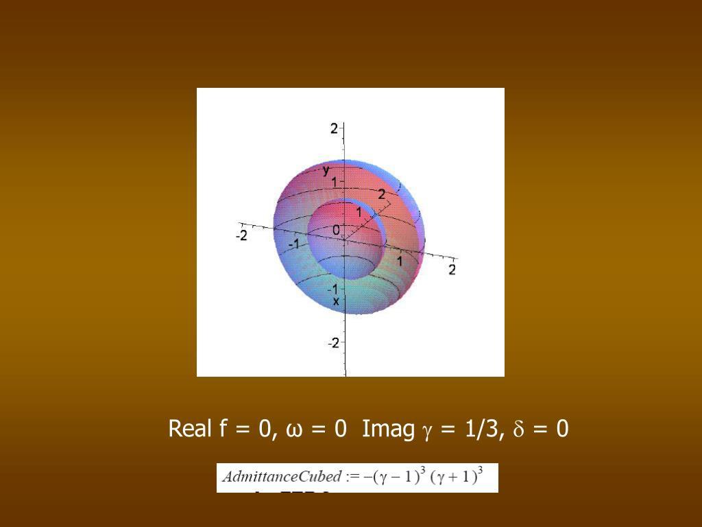 Real f = 0,