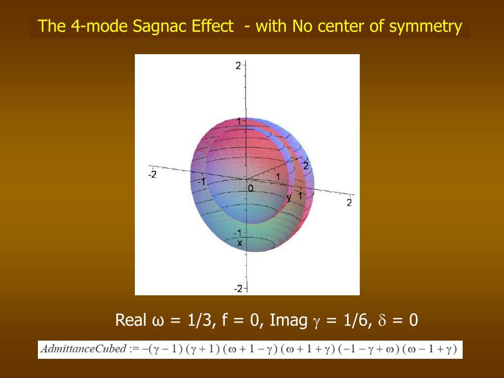 The 4-mode Sagnac Effect  - with No center of symmetry