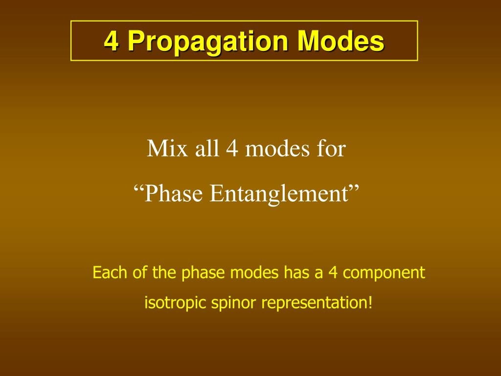 4 Propagation Modes