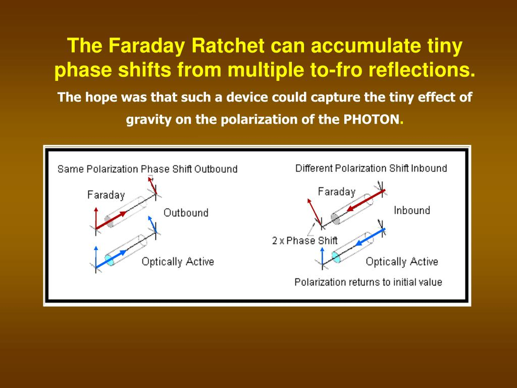 The Faraday Ratchet can accumulate tiny phase shifts from multiple to-fro reflections.